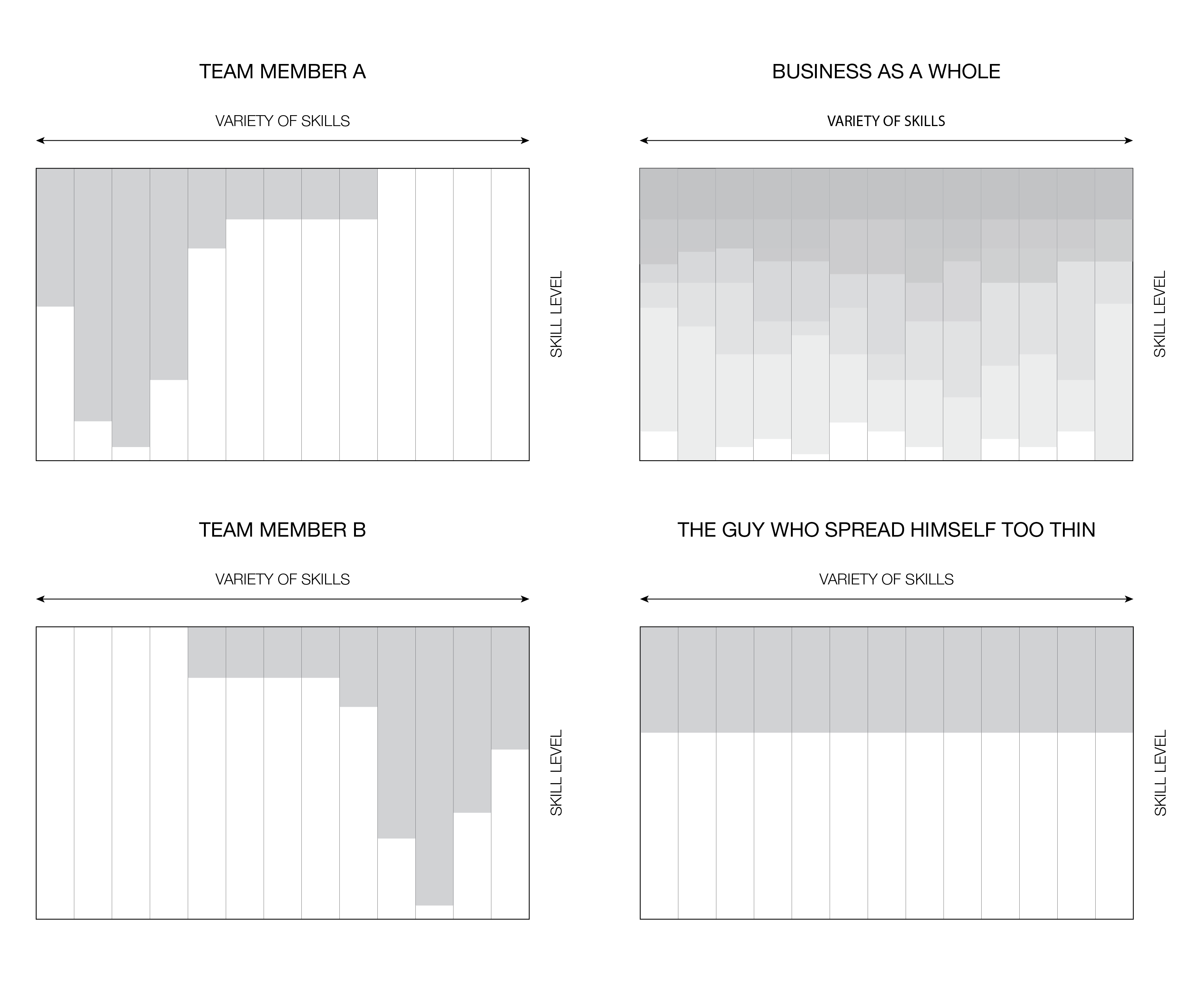 design vertical